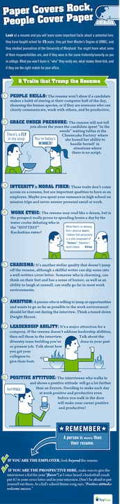 Best Infographic Resume For Finance