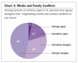 Media & Family Conflicts