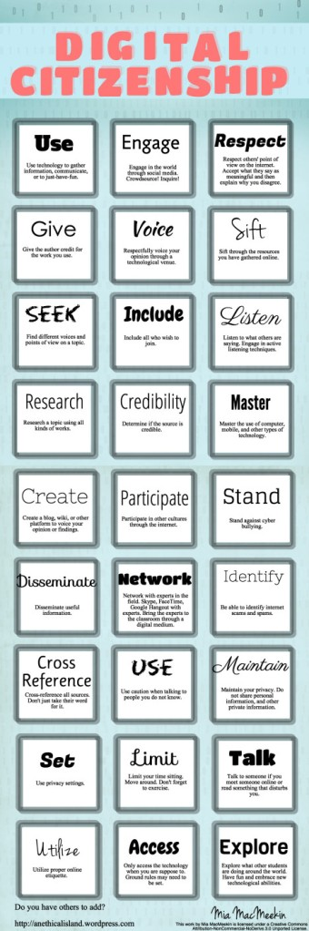 Action Words that Describe Digital World Learning