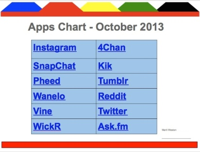 I shared these 16 mobile device apps  with parents in October 2013.