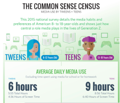 Click to check out the report's infographic..